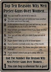 Large Tin Sign - Guns Over Women